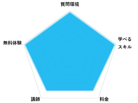 ranking-1st