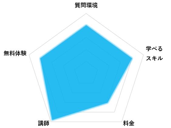 ranking-2nd